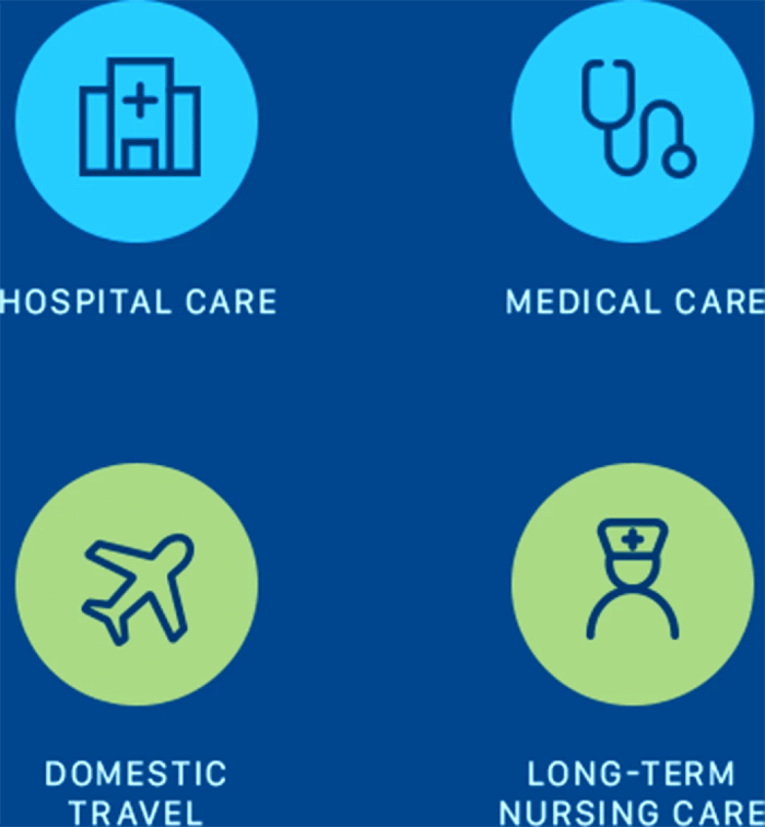 MyAARPMedicare-Benefits